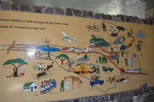 Tingatinga artwork on this mural at the Serengeti Visitor Center in Tanzania tells the management story for the park.