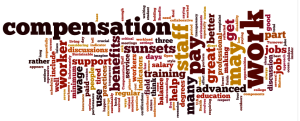 Created at wordle.net.